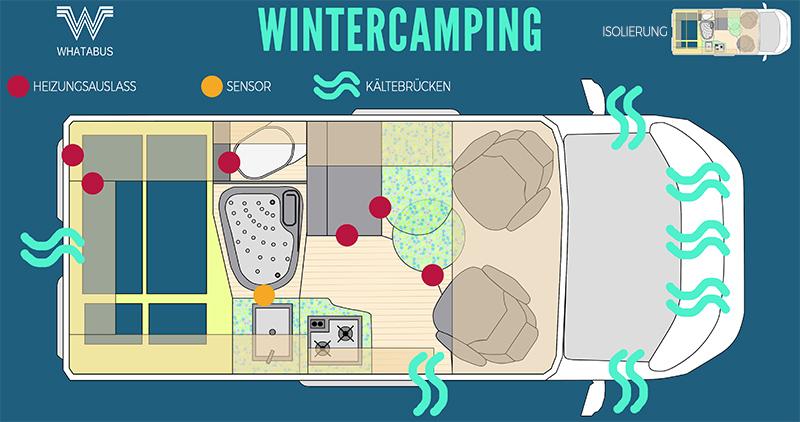 Wintercamping Mit Dem Wohnmobil So Macht Camping Auch In Der Kalte Spass Whatabus